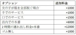 台中の台湾式クラブ_171003_0001